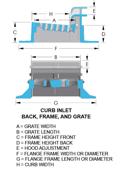 Drainage Grate Frames And Curb Inlets